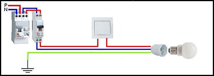 Electricit Tafat S